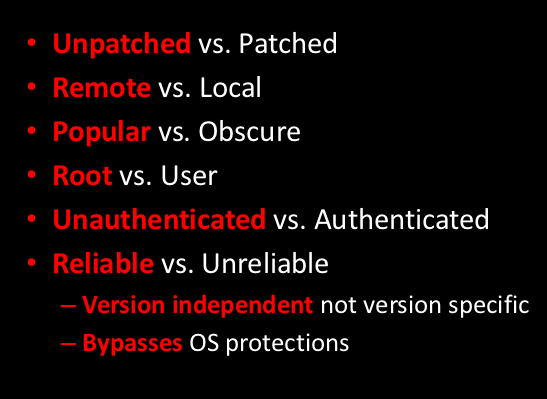 Unpatched, Remote, Popular, Root, Unauthenticated, Reliable attack independent of OS version bypassing OS protections